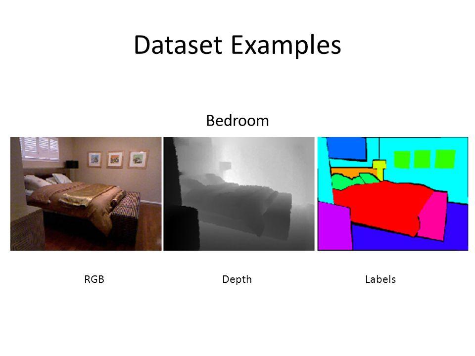 Dataset Examples Bedroom RGBDepthLabels