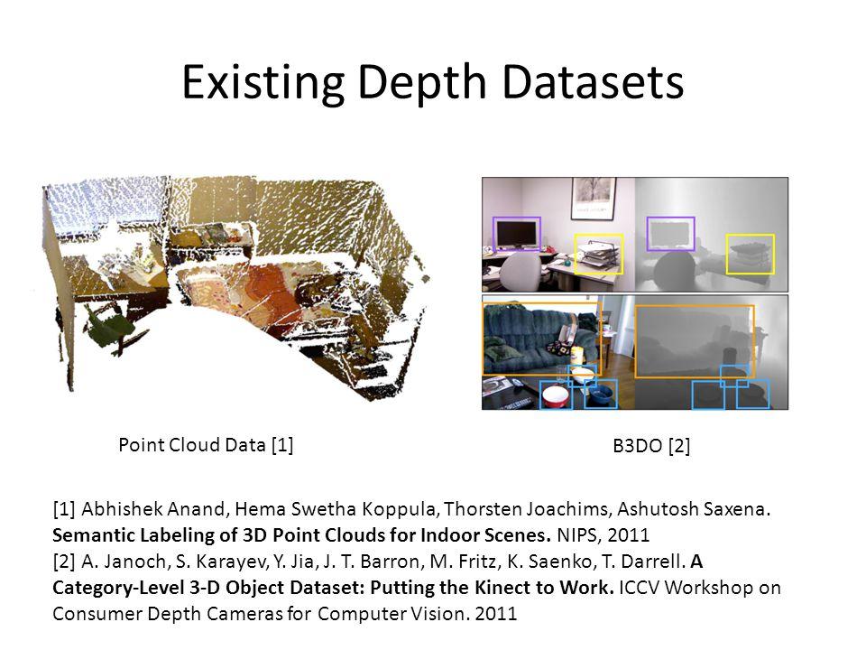 Existing Depth Datasets [1] Abhishek Anand, Hema Swetha Koppula, Thorsten Joachims, Ashutosh Saxena. Semantic Labeling of 3D Point Clouds for Indoor S