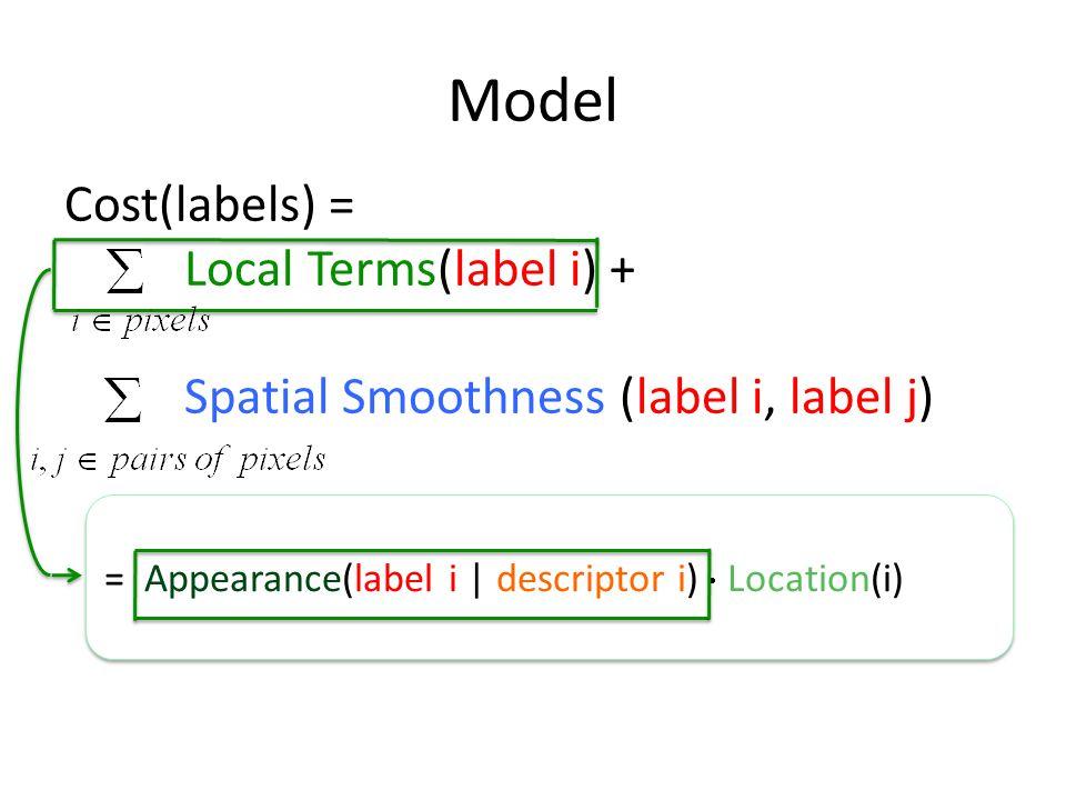 Model Cost(labels) = Local Terms(label i) + Spatial Smoothness (label i, label j) = Appearance(label i | descriptor i) Location(i)