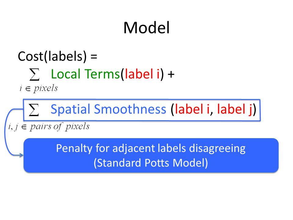 Model Cost(labels) = Local Terms(label i) + Spatial Smoothness (label i, label j) Penalty for adjacent labels disagreeing (Standard Potts Model) Penal