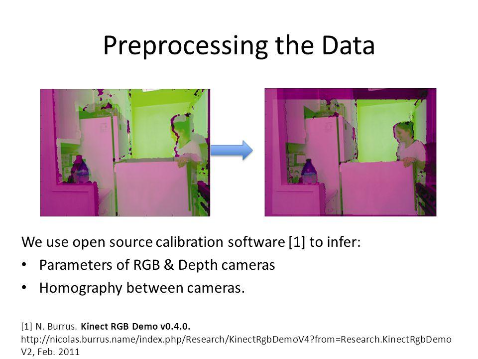 Preprocessing the Data [1] N. Burrus. Kinect RGB Demo v0.4.0. http://nicolas.burrus.name/index.php/Research/KinectRgbDemoV4?from=Research.KinectRgbDem