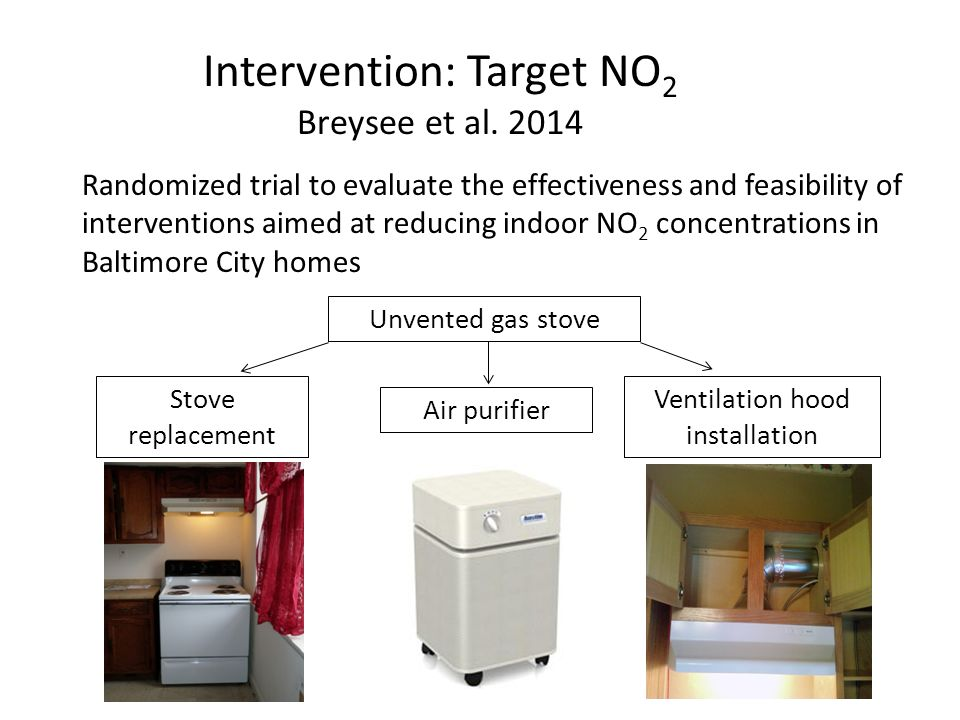 Unvented gas stove Stove replacement Ventilation hood installation Air purifier Randomized trial to evaluate the effectiveness and feasibility of interventions aimed at reducing indoor NO 2 concentrations in Baltimore City homes Intervention: Target NO 2 Breysee et al.
