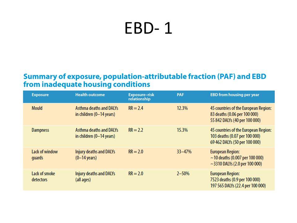 EBD- 1