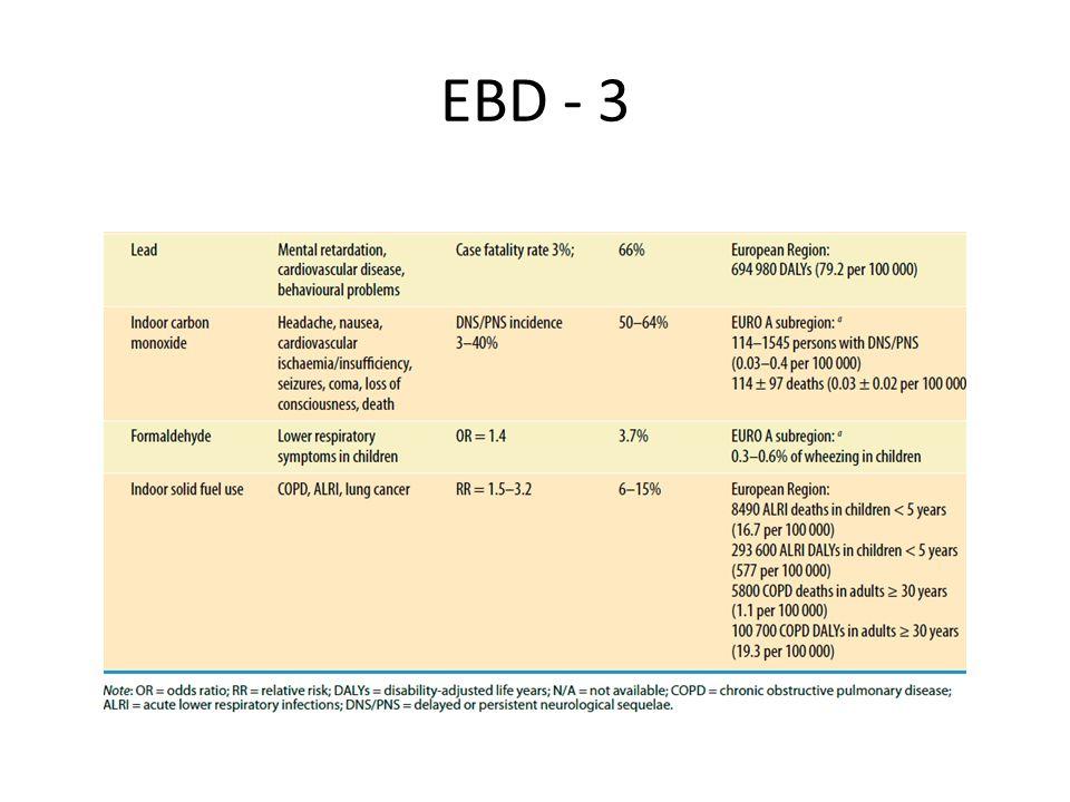 EBD - 3