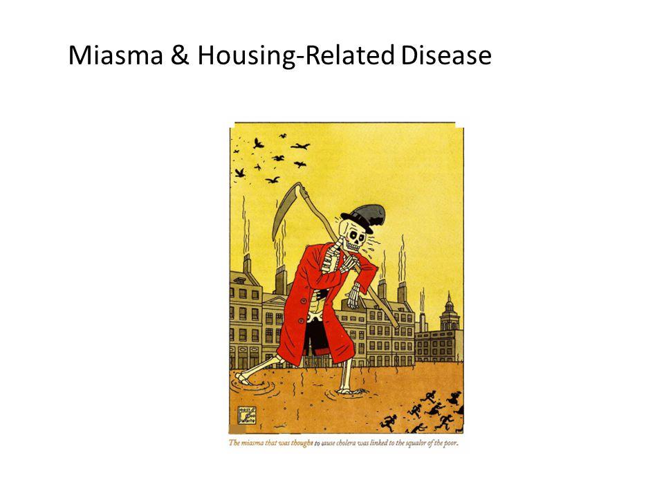 Miasma & Housing-Related Disease