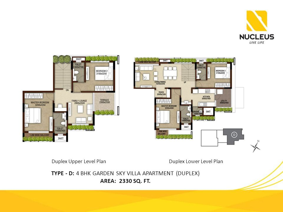 TYPE - D: 4 BHK GARDEN SKY VILLA APARTMENT (DUPLEX) AREA: 2330 SQ.