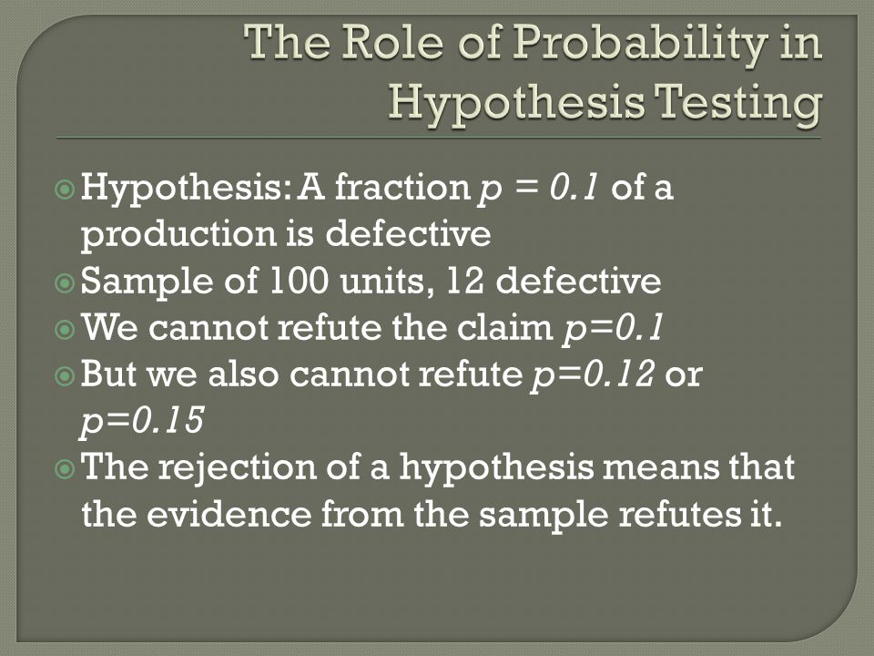  Hypothesis: A fraction p = 0.1 of a production is defective  Sample of 100 units, 12 defective  We cannot refute the claim p=0.1  But we also cannot refute p=0.12 or p=0.15  The rejection of a hypothesis means that the evidence from the sample refutes it.