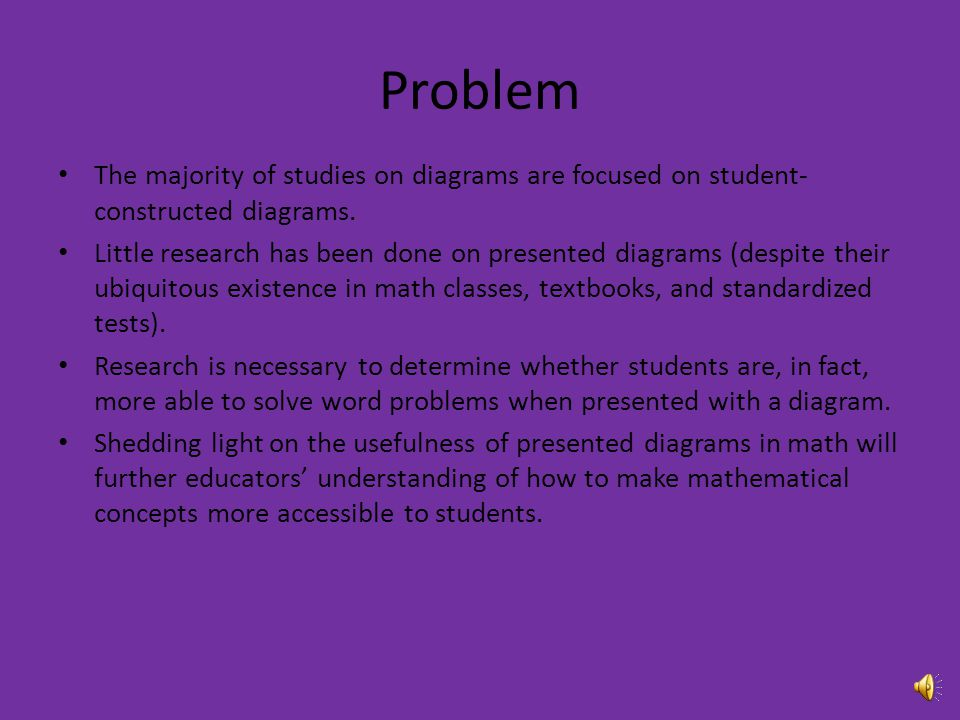 Problem One of the most common strategies to help students in mathematics is visualization.