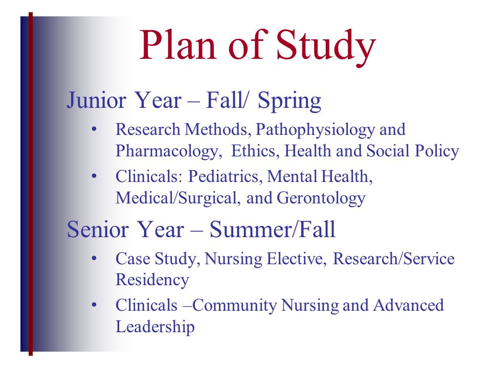 Junior Year – Fall/ Spring Research Methods, Pathophysiology and Pharmacology, Ethics, Health and Social Policy Clinicals: Pediatrics, Mental Health,