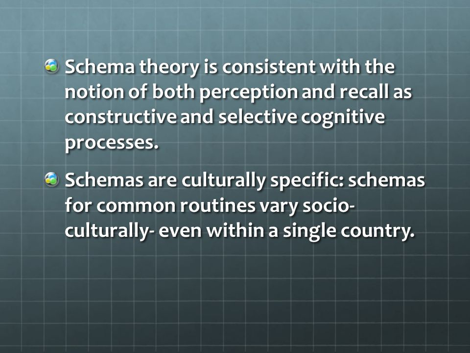 Schema theory is consistent with the notion of both perception and recall as constructive and selective cognitive processes.
