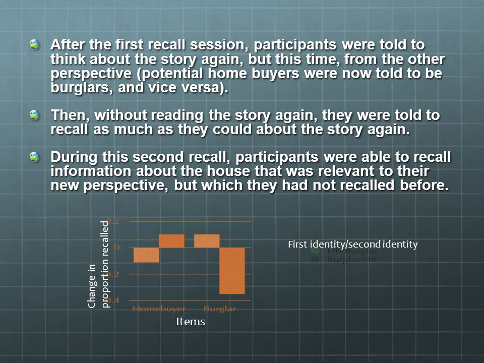 After the first recall session, participants were told to think about the story again, but this time, from the other perspective (potential home buyers were now told to be burglars, and vice versa).