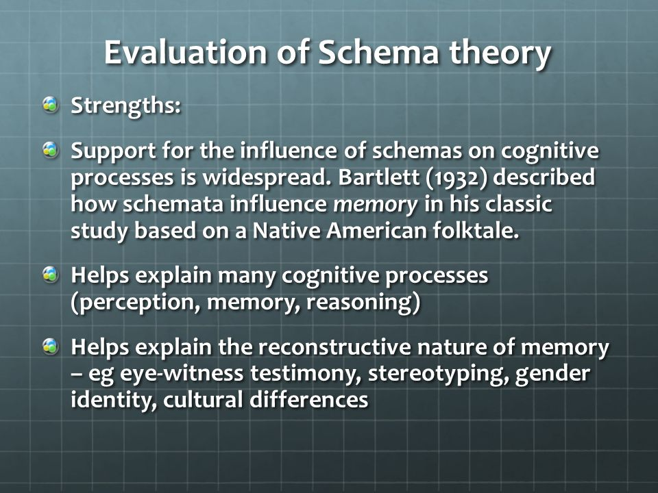 Evaluation of Schema theory Strengths: Support for the influence of schemas on cognitive processes is widespread.