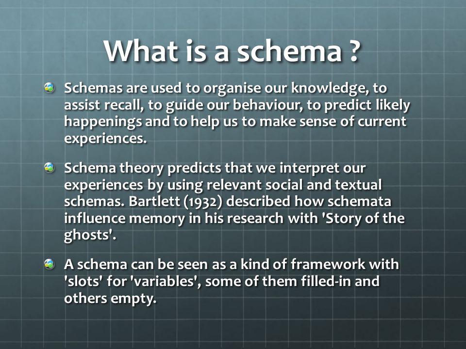 What is a schema .