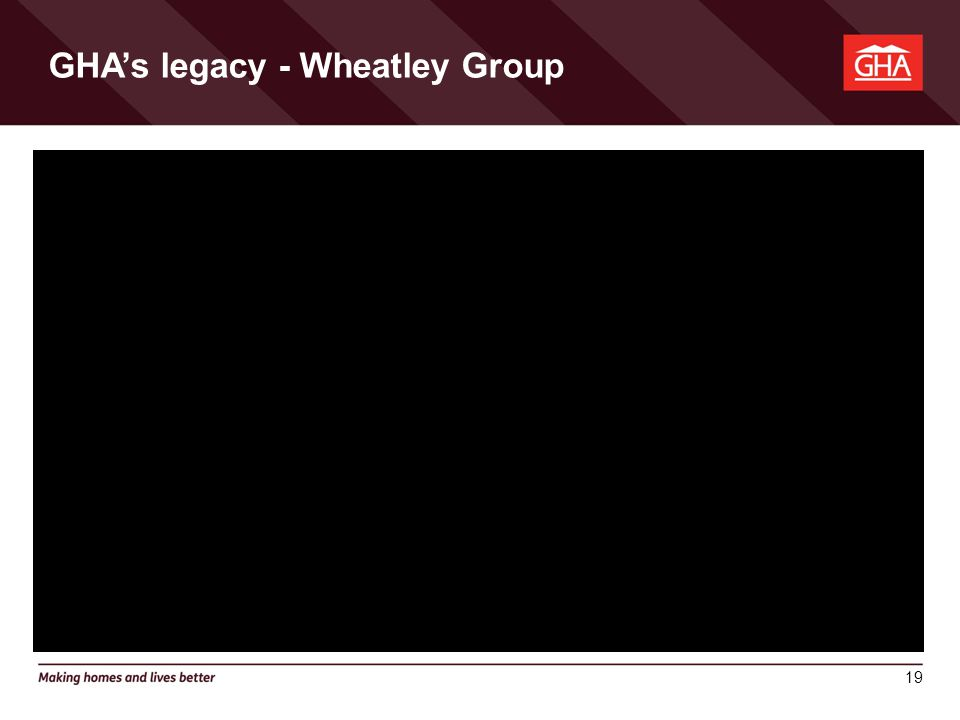 19 GHA's legacy - Wheatley Group