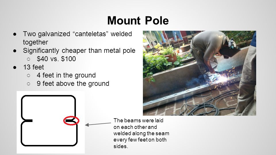 Mount Pole ●Two galvanized canteletas welded together ●Significantly cheaper than metal pole ○$40 vs.