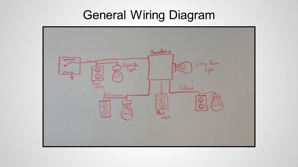 General Wiring Diagram
