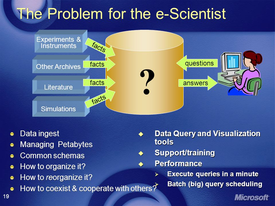 19 The Problem for the e-Scientist Data ingest Managing Petabytes Common schemas How to organize it.