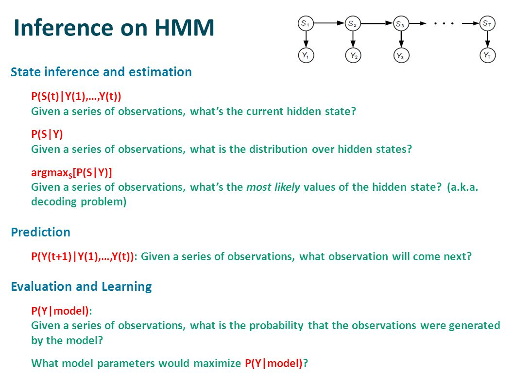 Inference on HMM State inference and estimation P(S(t)|Y(1),…,Y(t)) Given a series of observations, what's the current hidden state.
