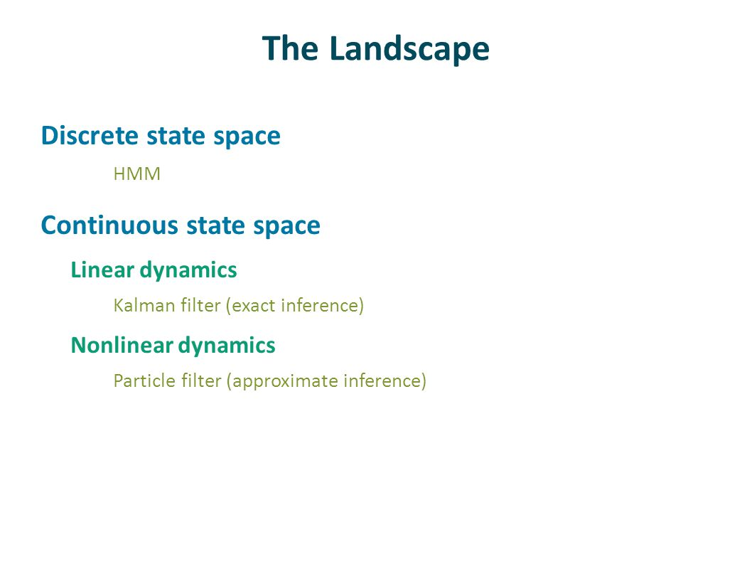 The Landscape Discrete state space HMM Continuous state space Linear dynamics Kalman filter (exact inference) Nonlinear dynamics Particle filter (approximate inference)
