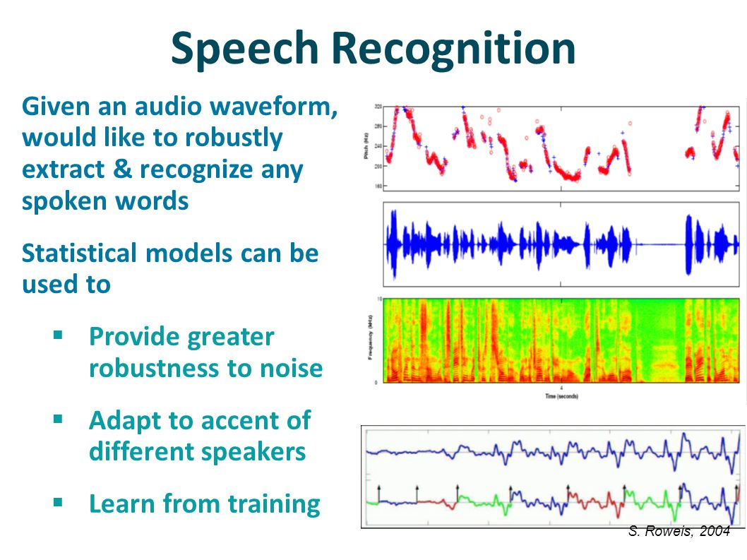 Speech Recognition Given an audio waveform, would like to robustly extract & recognize any spoken words Statistical models can be used to  Provide gr
