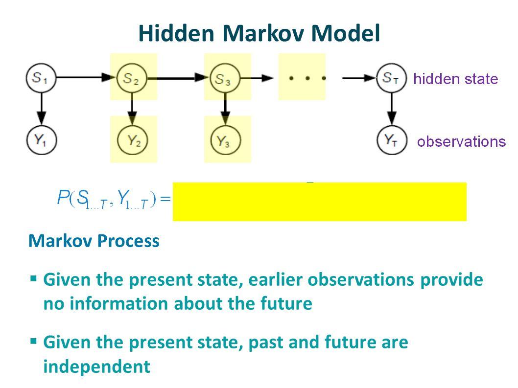 Hidden Markov Model Markov Process  Given the present state, earlier observations provide no information about the future  Given the present state,