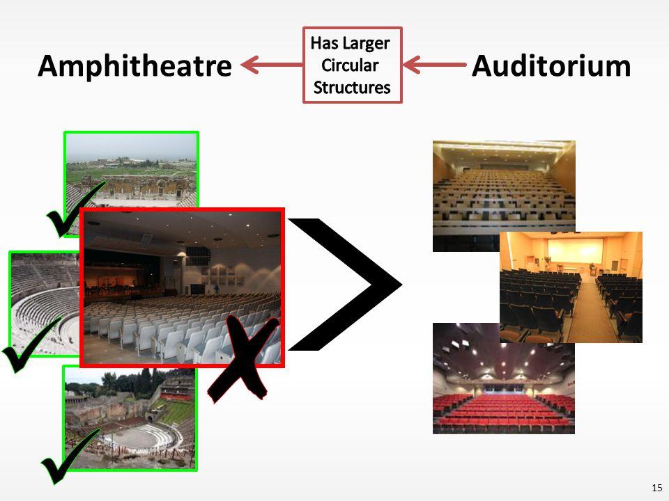 15 AmphitheatreAuditorium