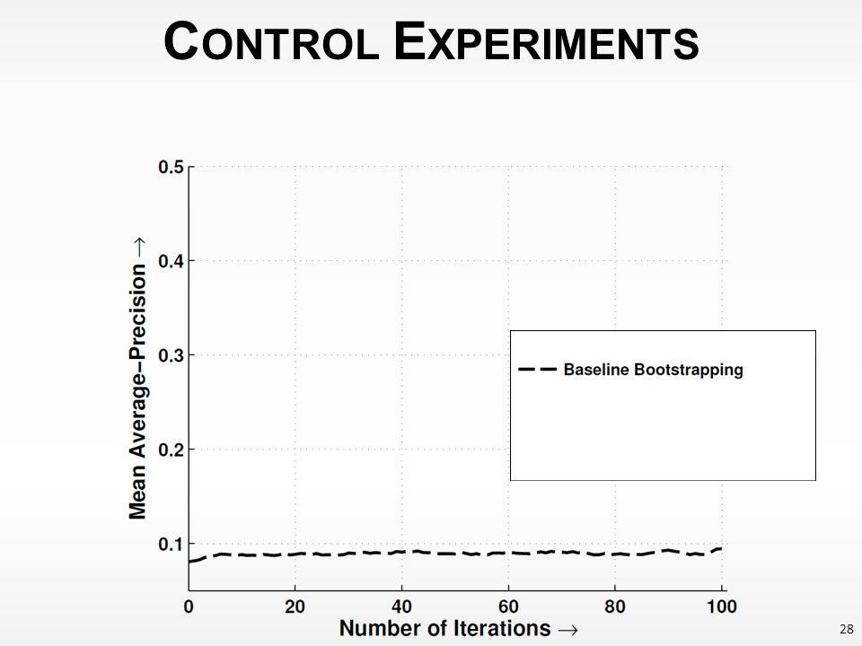 C ONTROL E XPERIMENTS 28
