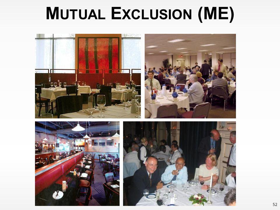 M UTUAL E XCLUSION (ME) 52
