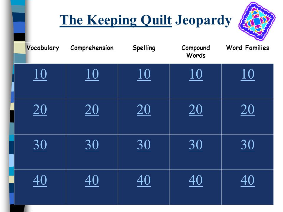 The Keeping Quilt Jeopardy VocabularyComprehensionSpellingCompound Words Word Families 10 20 30 40