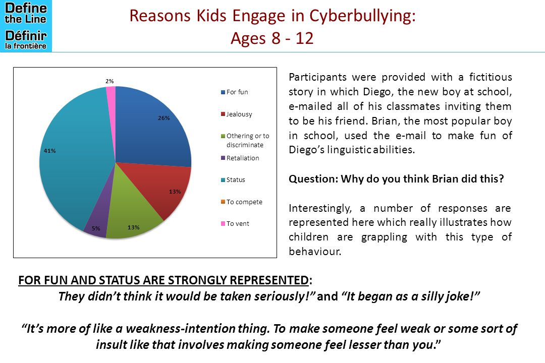 Reasons Kids Engage in Cyberbullying: Ages 8 - 12 Participants were provided with a fictitious story in which Diego, the new boy at school, e-mailed all of his classmates inviting them to be his friend.
