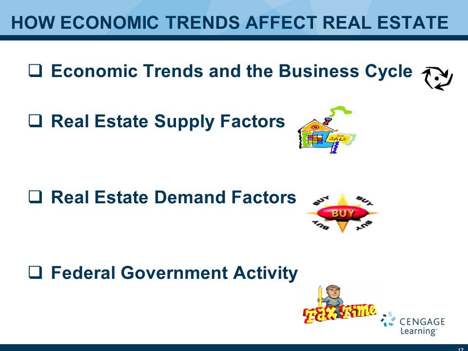 HOW ECONOMIC TRENDS AFFECT REAL ESTATE  Economic Trends and the Business Cycle  Real Estate Supply Factors  Real Estate Demand Factors  Federal Government Activity 12