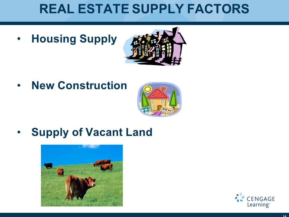 REAL ESTATE SUPPLY FACTORS Housing Supply New Construction Supply of Vacant Land 14