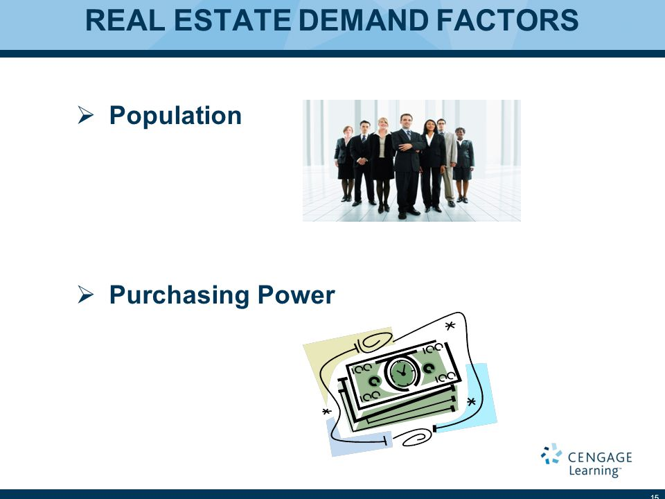 REAL ESTATE DEMAND FACTORS  Population  Purchasing Power 15
