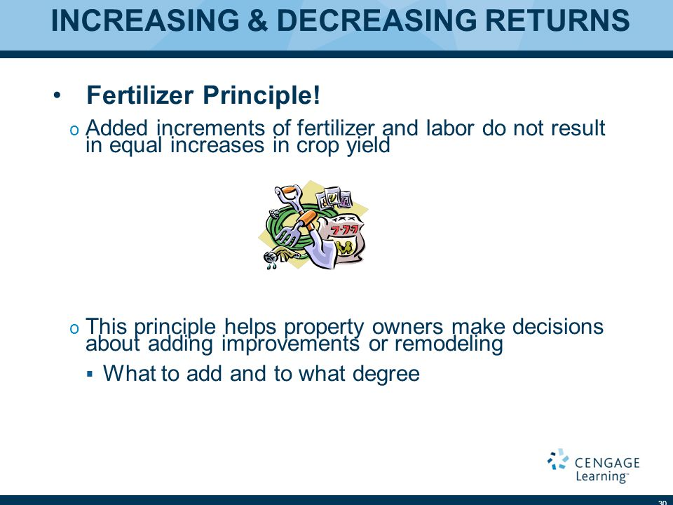 INCREASING & DECREASING RETURNS Fertilizer Principle.