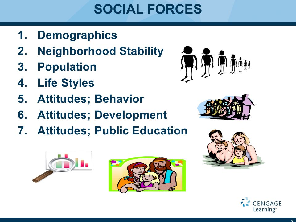 SOCIAL FORCES 1.Demographics 2.Neighborhood Stability 3.Population 4.Life Styles 5.Attitudes; Behavior 6.Attitudes; Development 7.Attitudes; Public Education 9