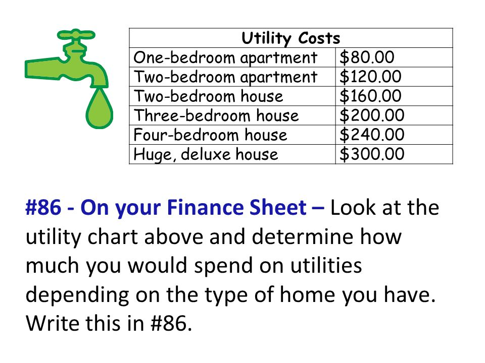 Utility Costs One-bedroom apartment$80.00 Two-bedroom apartment$120.00 Two-bedroom house$160.00 Three-bedroom house$200.00 Four-bedroom house$240.00 Huge, deluxe house$300.00 #86 - On your Finance Sheet – Look at the utility chart above and determine how much you would spend on utilities depending on the type of home you have.