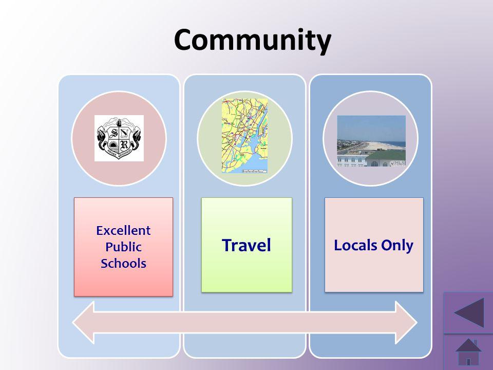 Community Excellent Public Schools Excellent Public Schools Locals Only Travel
