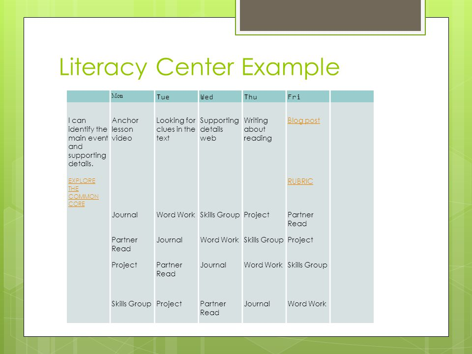 Literacy Center Example Mon TueWedThuFri I can identify the main event and supporting details.