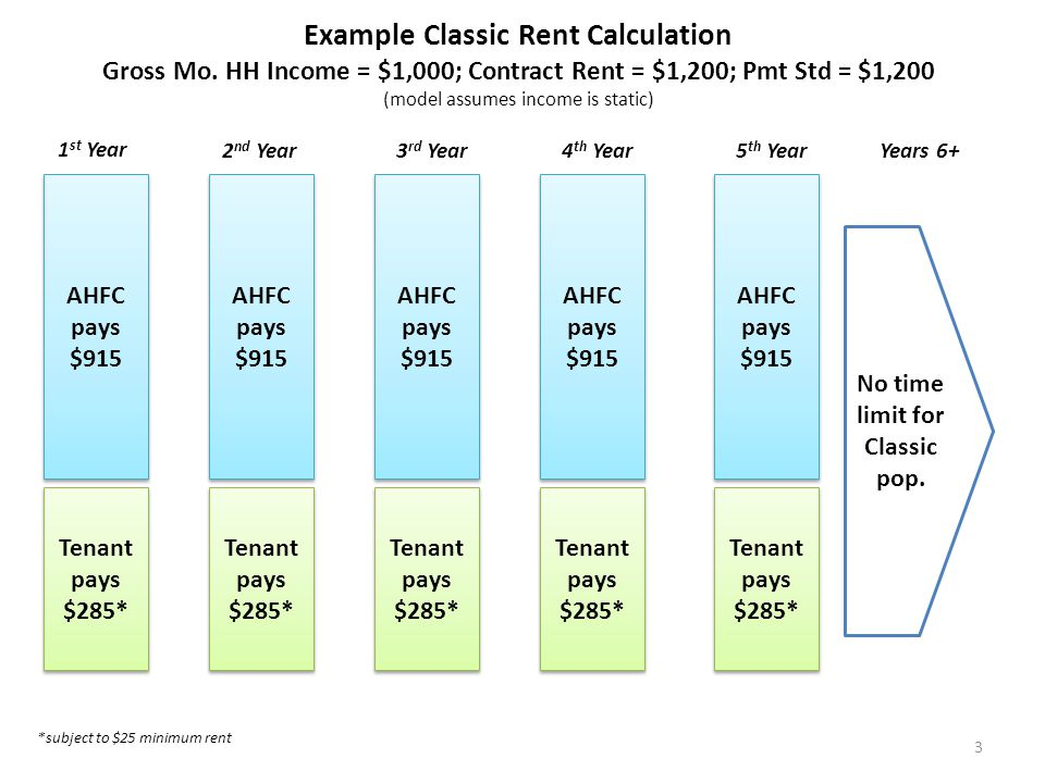 Example Classic Rent Calculation Gross Mo.