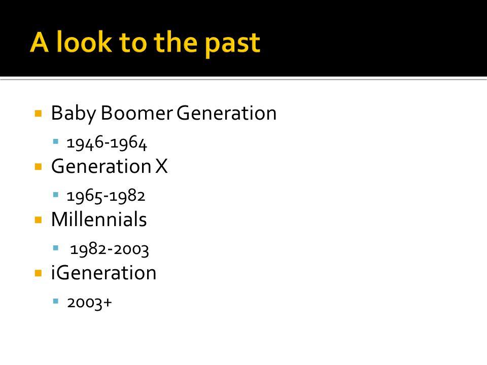  Baby Boomer Generation  1946-1964  Generation X  1965-1982  Millennials  1982-2003  iGeneration  2003+