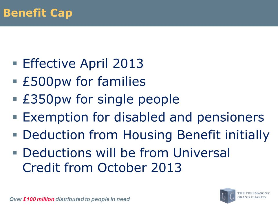 Over £100 million distributed to people in need Benefit Cap  Effective April 2013  £500pw for families  £350pw for single people  Exemption for disabled and pensioners  Deduction from Housing Benefit initially  Deductions will be from Universal Credit from October 2013