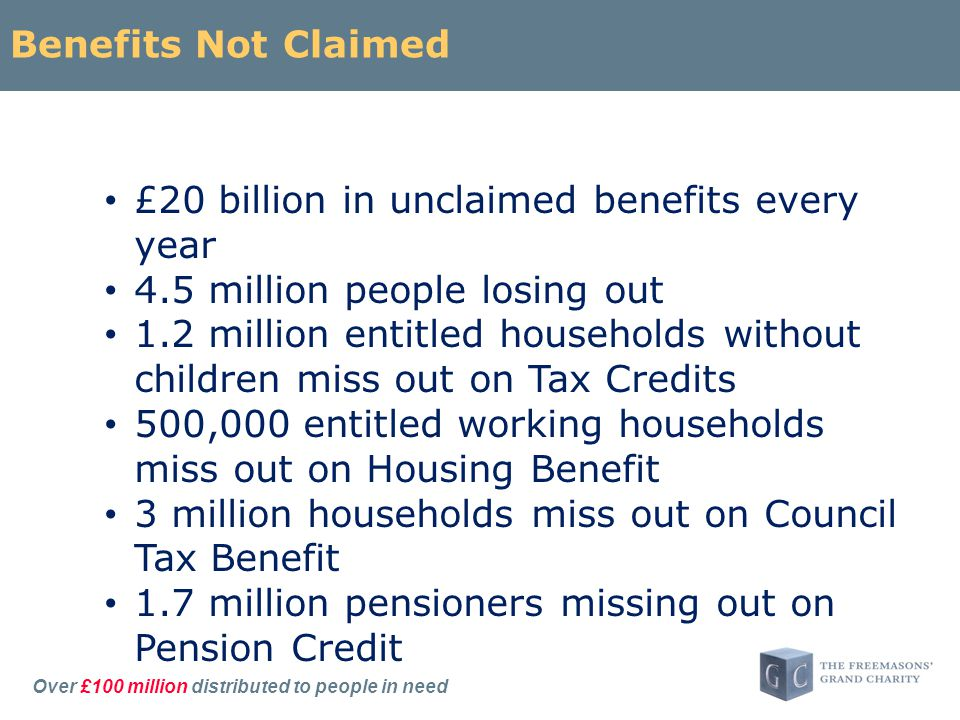 Over £100 million distributed to people in need Benefits Not Claimed £20 billion in unclaimed benefits every year 4.5 million people losing out 1.2 million entitled households without children miss out on Tax Credits 500,000 entitled working households miss out on Housing Benefit 3 million households miss out on Council Tax Benefit 1.7 million pensioners missing out on Pension Credit