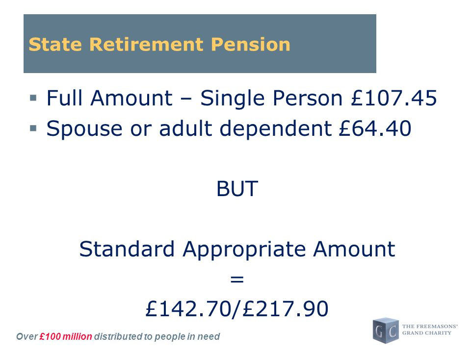 Over £100 million distributed to people in need State Retirement Pension  Full Amount – Single Person £107.45  Spouse or adult dependent £64.40 BUT Standard Appropriate Amount = £142.70/£217.90