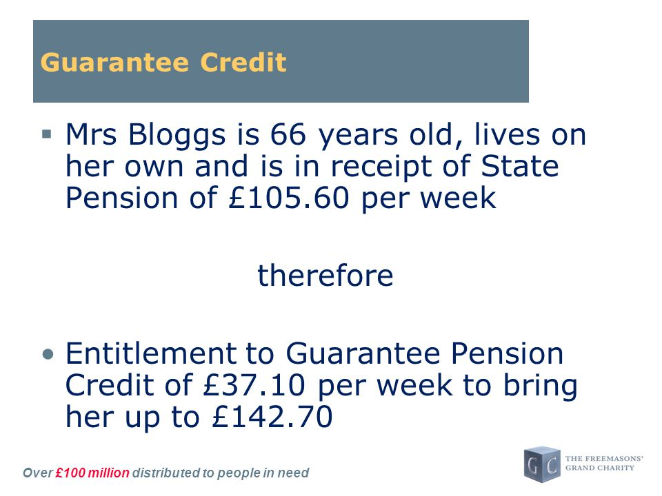 Over £100 million distributed to people in need Guarantee Credit  Mrs Bloggs is 66 years old, lives on her own and is in receipt of State Pension of £105.60 per week therefore Entitlement to Guarantee Pension Credit of £37.10 per week to bring her up to £142.70