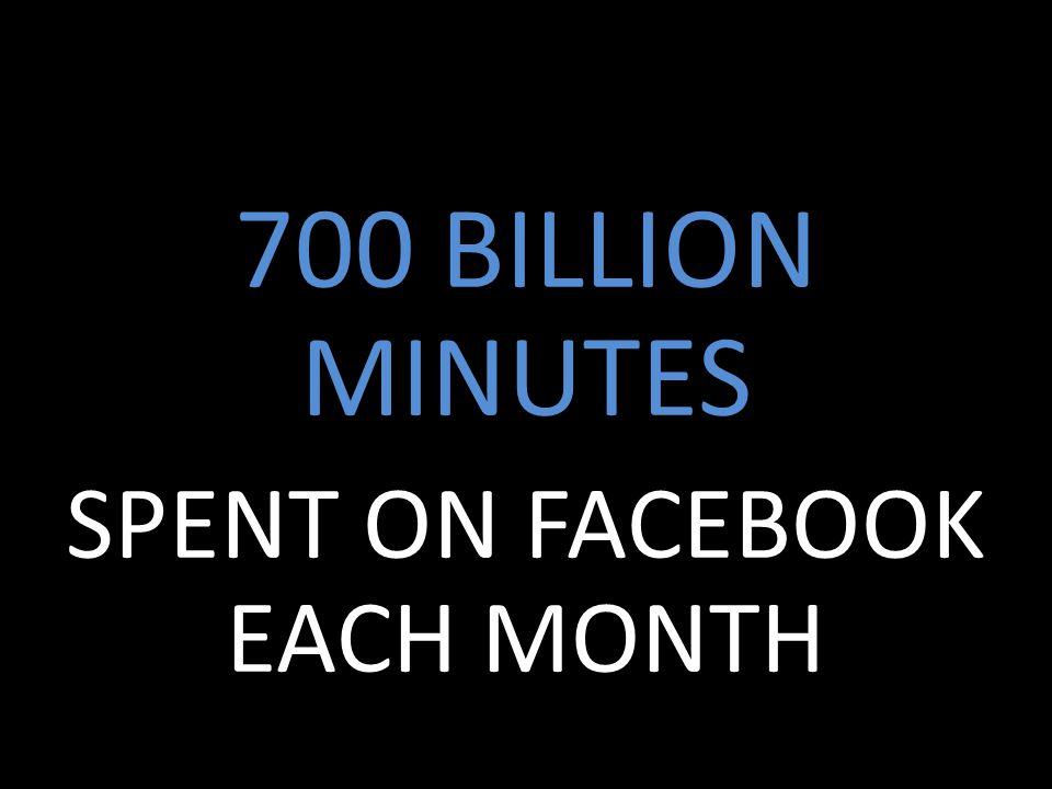 700 BILLION MINUTES SPENT ON FACEBOOK EACH MONTH