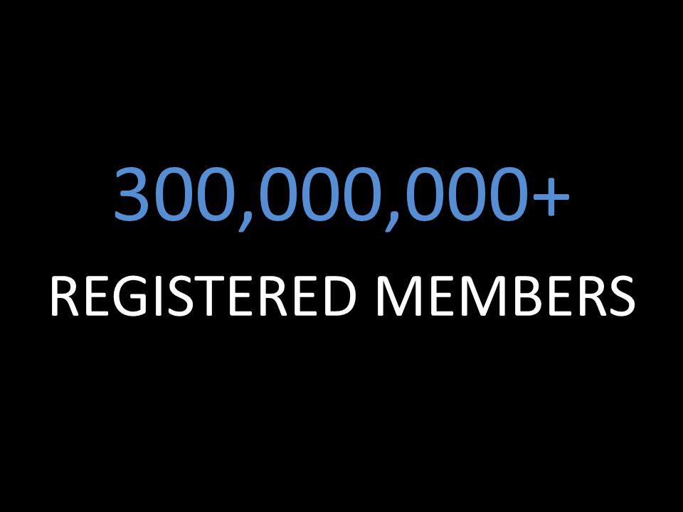 300,000,000+ REGISTERED MEMBERS