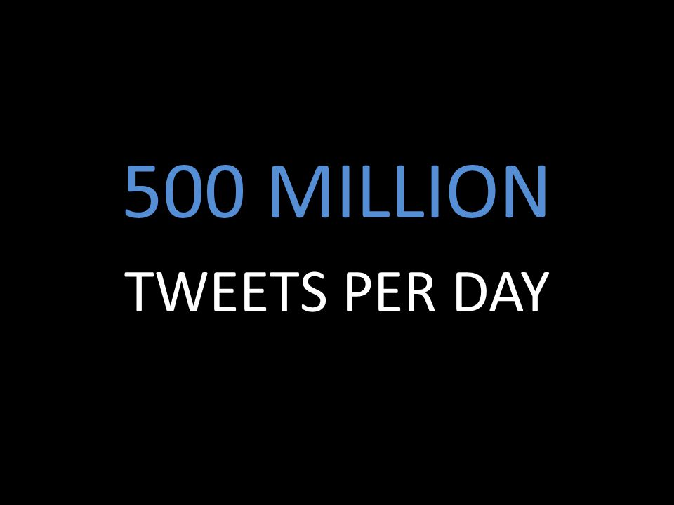 500 MILLION TWEETS PER DAY