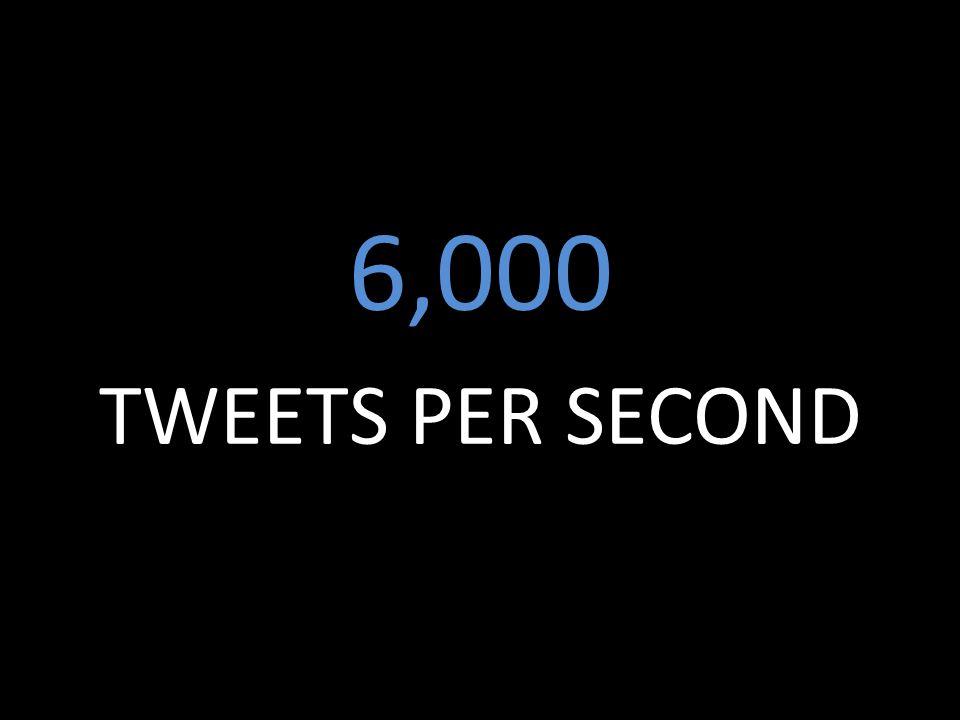 6,000 TWEETS PER SECOND