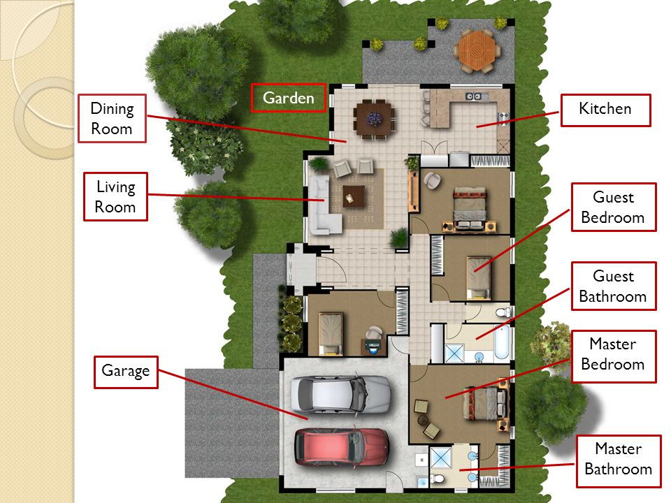 Dining Room Garden Kitchen Guest Bedroom Guest Bathroom Master Bedroom Living Room Garage Master Bathroom