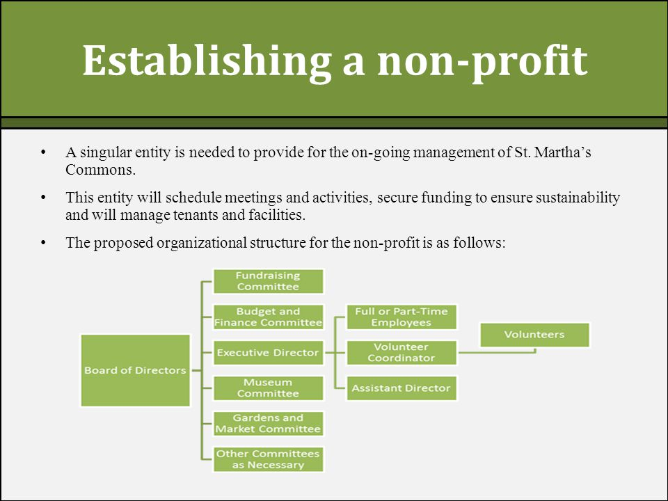 Establishing a non-profit A singular entity is needed to provide for the on-going management of St.